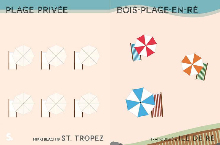 infographie-ile-de-re-saint-tropez-stylight6