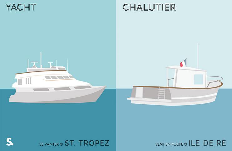 infographie-ile-de-re-saint-tropez-stylight7